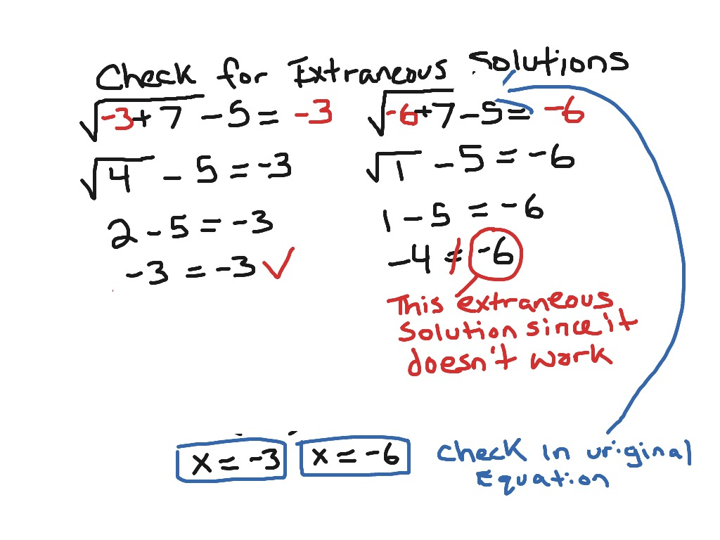 Image Result For What Is An Extraneous Solution